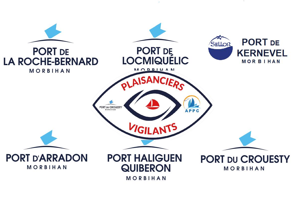 Ports PV